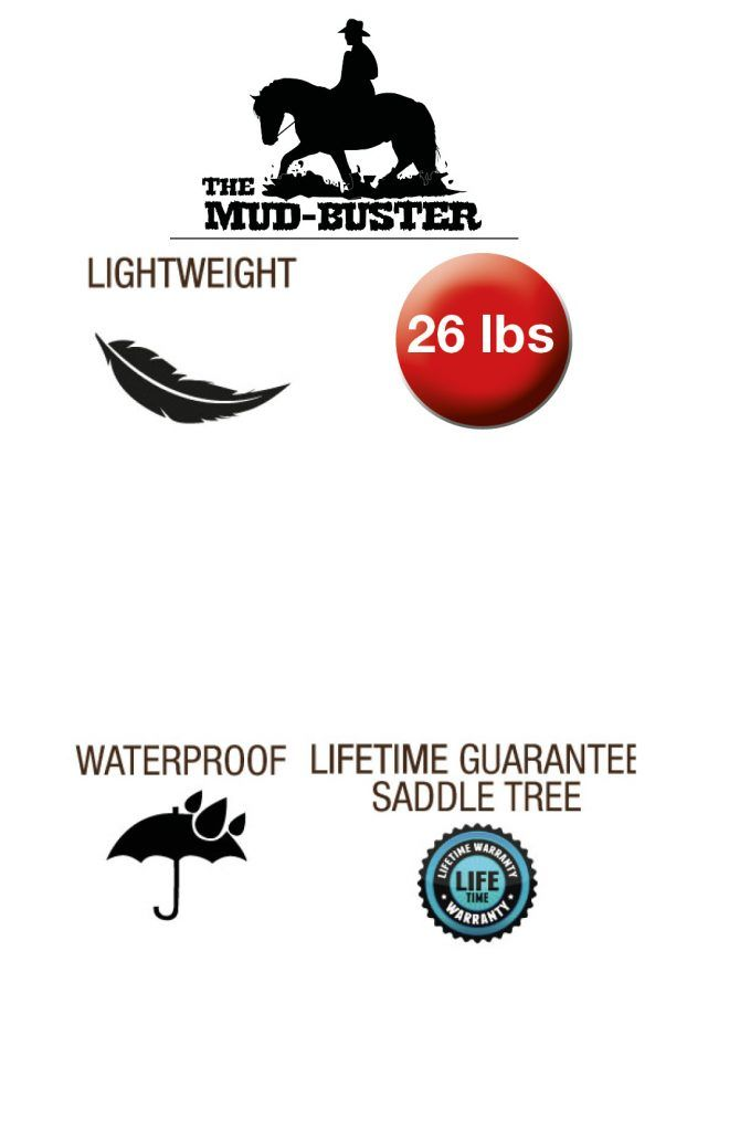 Mud buster specs.